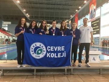 Çevre Koleji Genç Kız Yüzme Takımı Dünya Şampiyonasında
