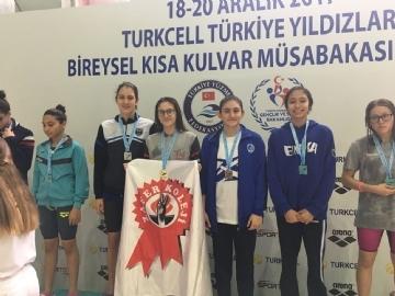 Çevre Spor Kulübü Sporcumuz Yüzmede 4 Branşta Türkiye Üçüncüsü