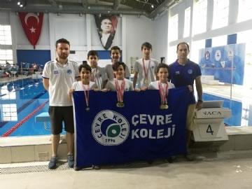 Küçük Erkek Yüzme Takımımız Grup Birincisi