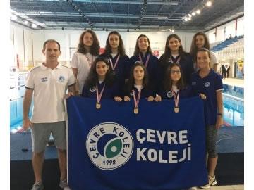 Yıldız Kız Yüzme Takımımız Grup Birincisi