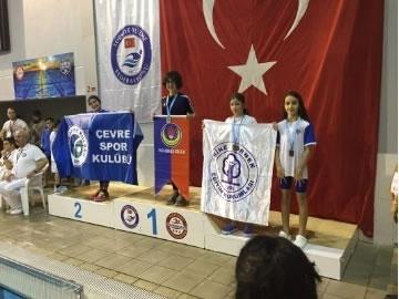 Yüzücülerimizin Gurur Veren Başarıları