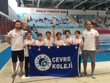 Yüzmede 23. Türkiye Şampiyonluğu